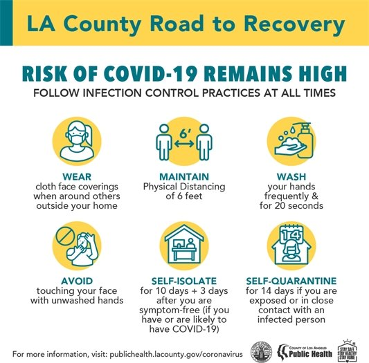 Risk of COVID-19 Remains High
