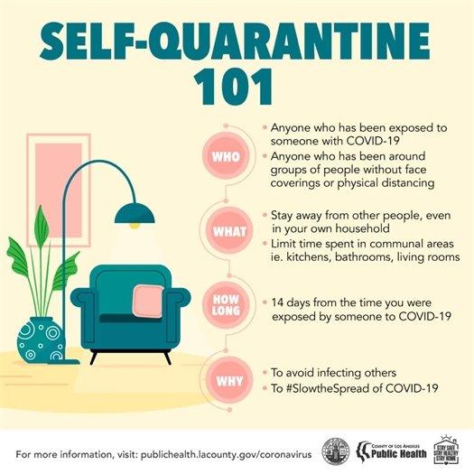 Self-Quarantine 101