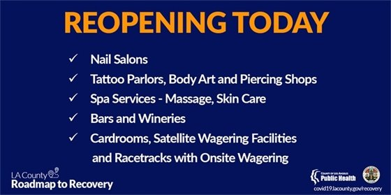 Reopening Today