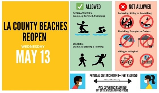 Beaches Reopening May 13