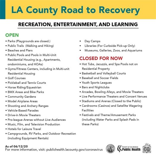 Wondering what's open in L.A. County?