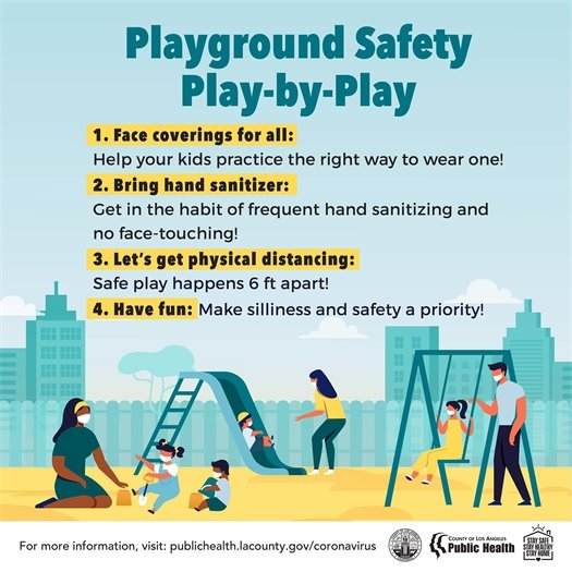 Playgrounds Safety