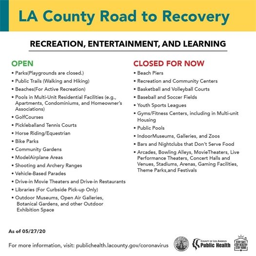 Recreation, Entertainment and Learning