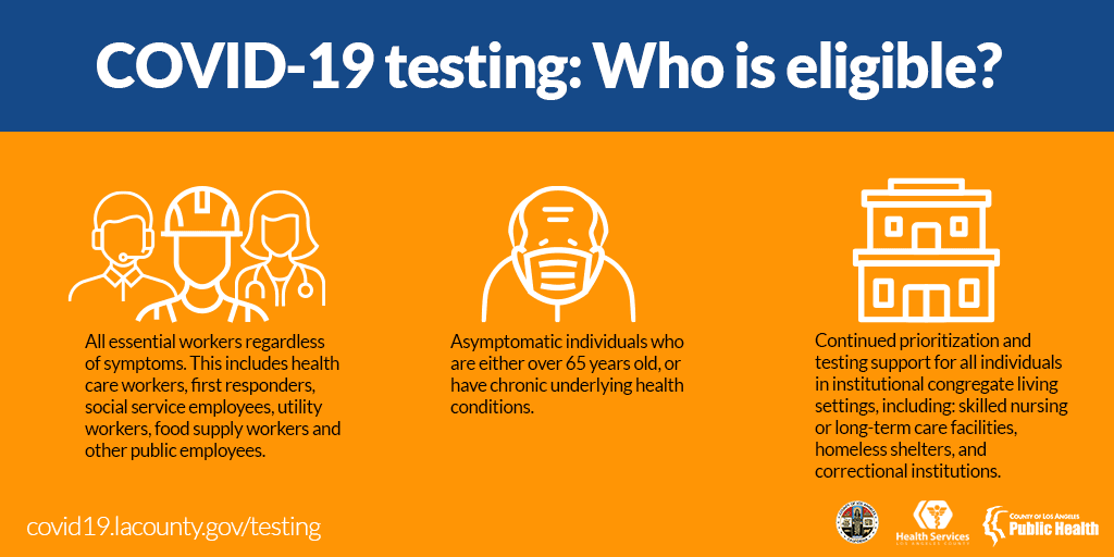whos-eligible-for-testing